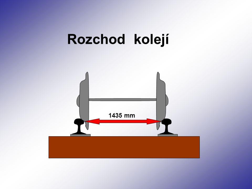 Rozchod kolejí 1435 mm