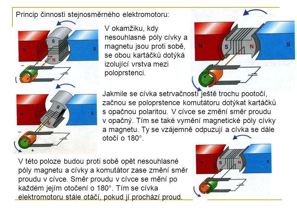 Princip činnosti stejnosměrného elektromotoru: