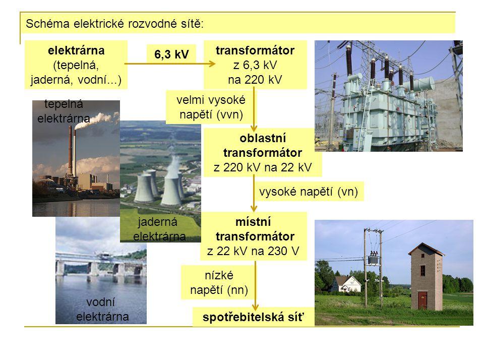 Schéma elektrické rozvodné sítě: