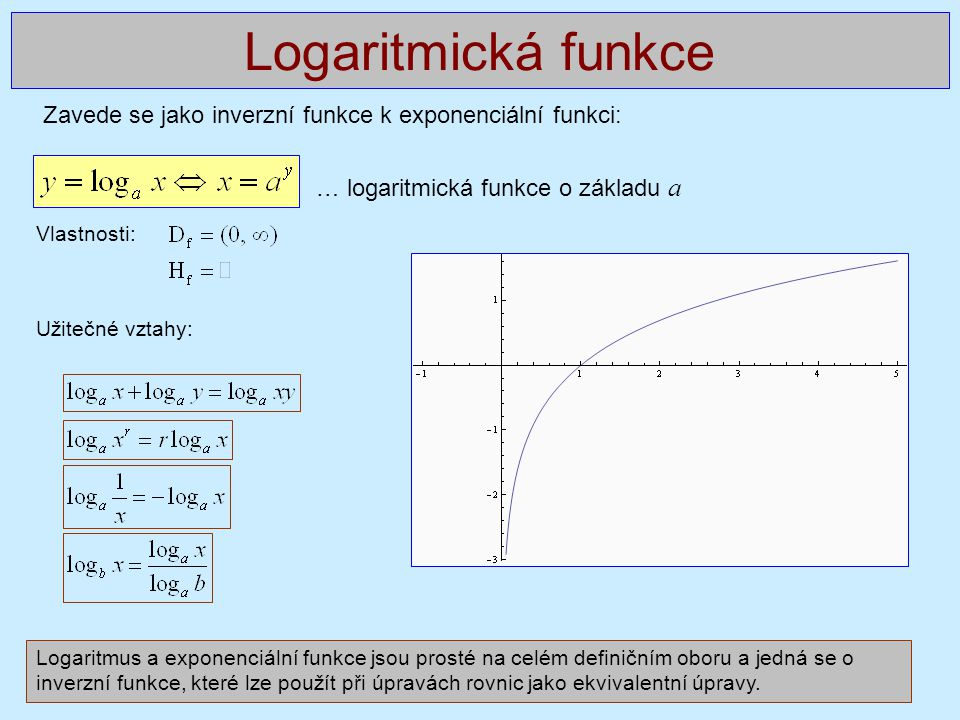 Logaritmická funkce Zavede se jako inverzní funkce k exponenciální funkci: … logaritmická funkce o základu a.
