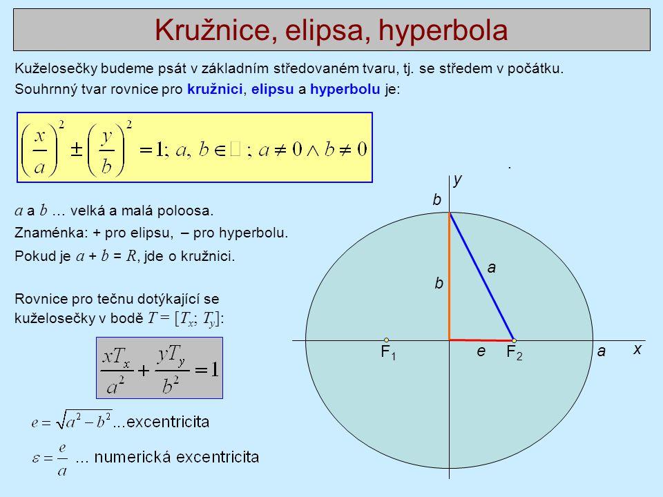 Kružnice, elipsa, hyperbola