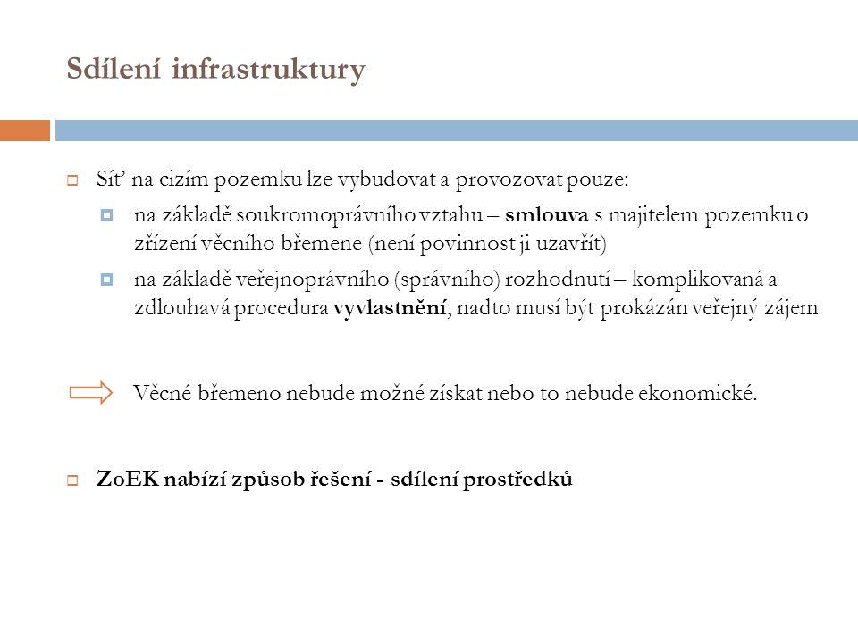 Sdílení infrastruktury