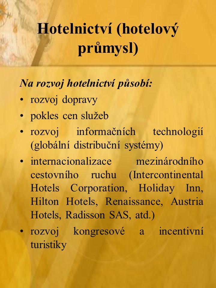 Hotelnictví (hotelový průmysl)