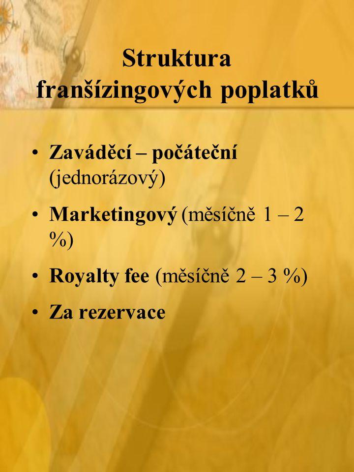 Struktura franšízingových poplatků