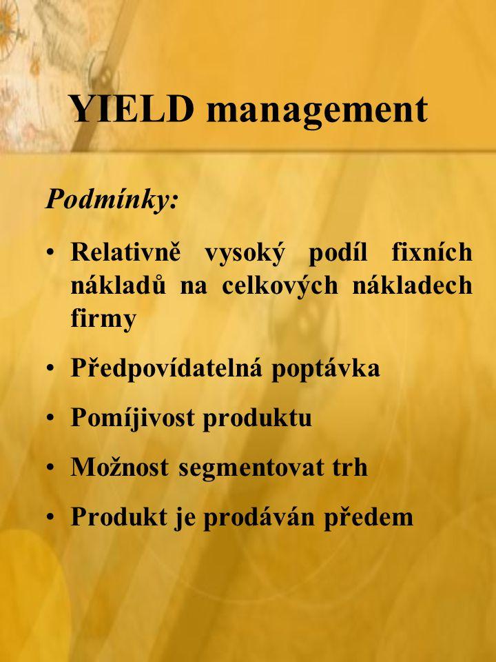 YIELD management Podmínky: