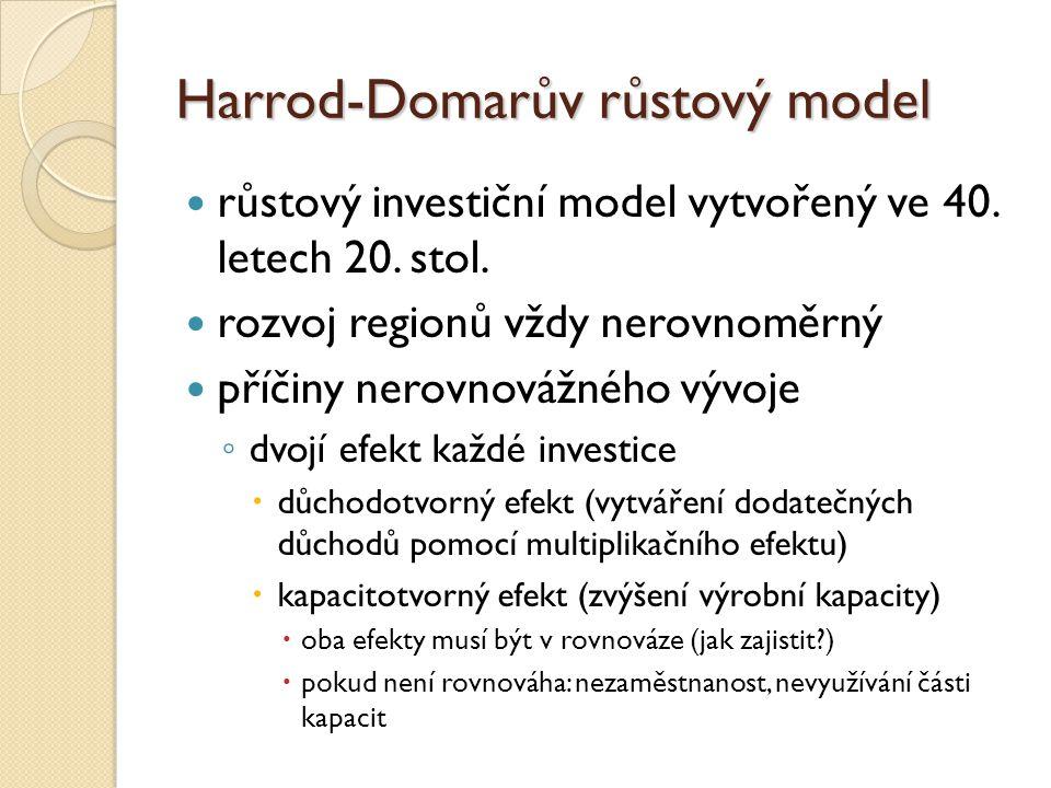 Harrod-Domarův růstový model