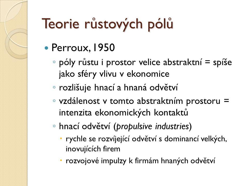 Teorie růstových pólů Perroux, 1950