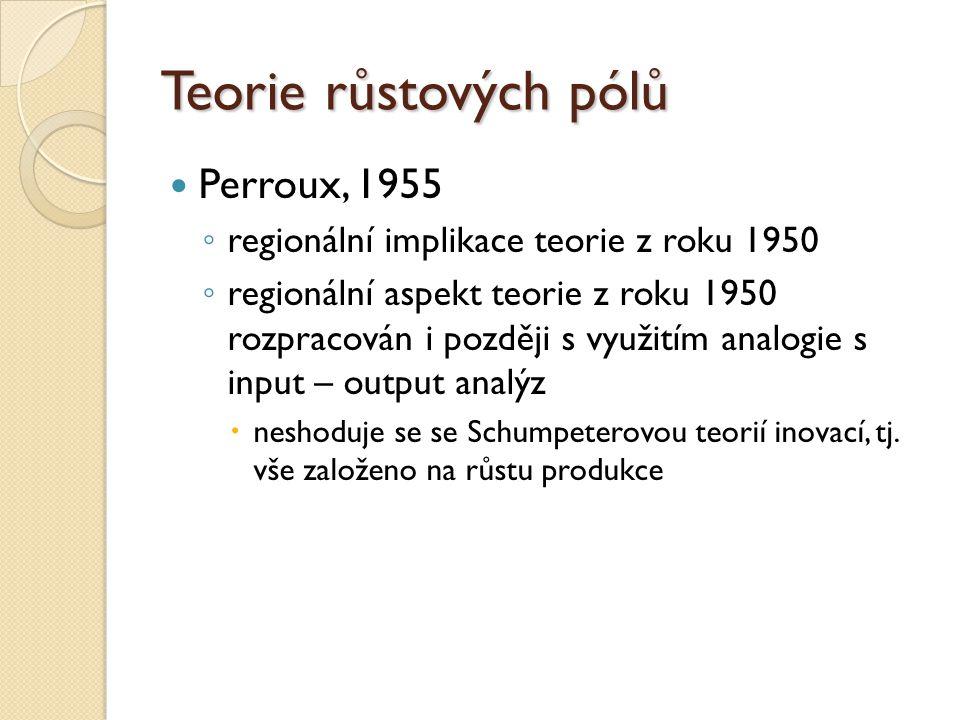 Teorie růstových pólů Perroux, 1955