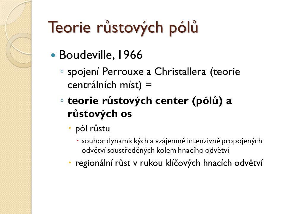 Teorie růstových pólů Boudeville, 1966
