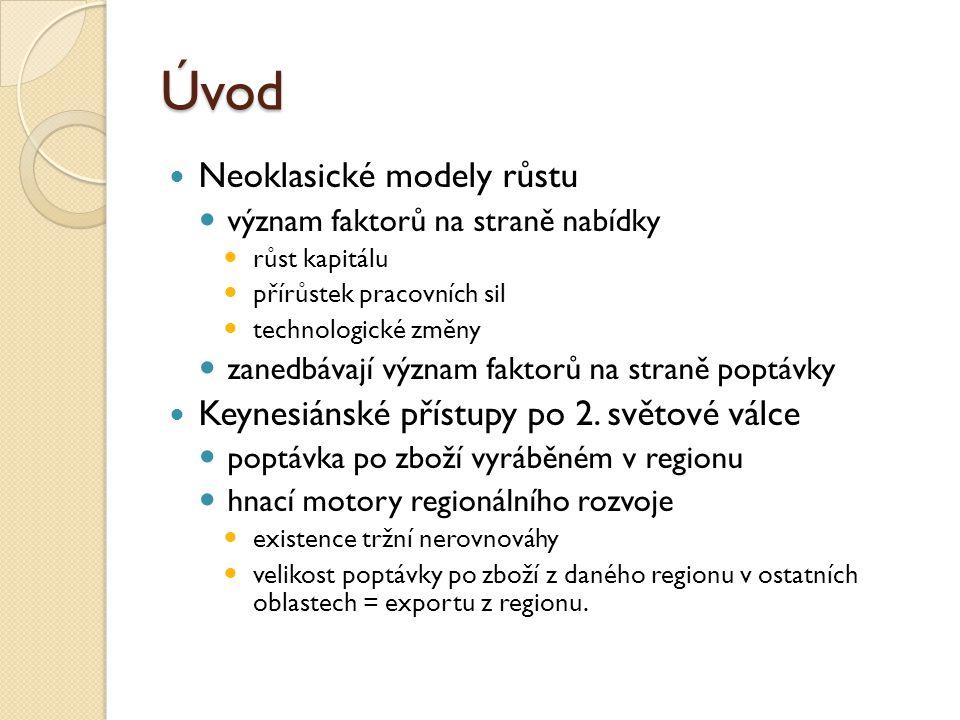 Úvod Neoklasické modely růstu