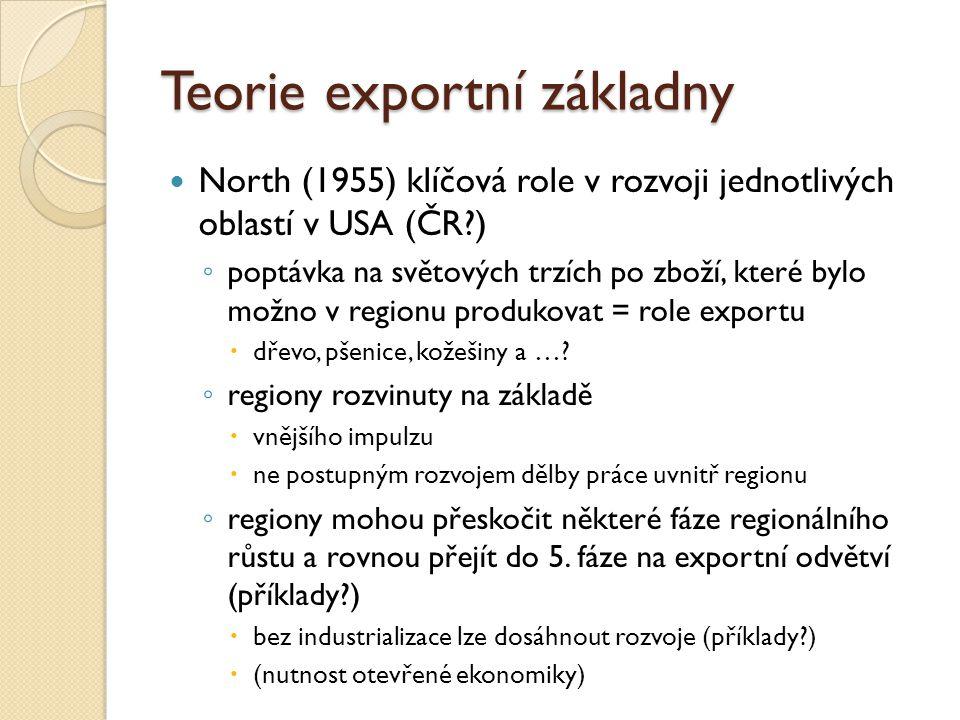 Teorie exportní základny