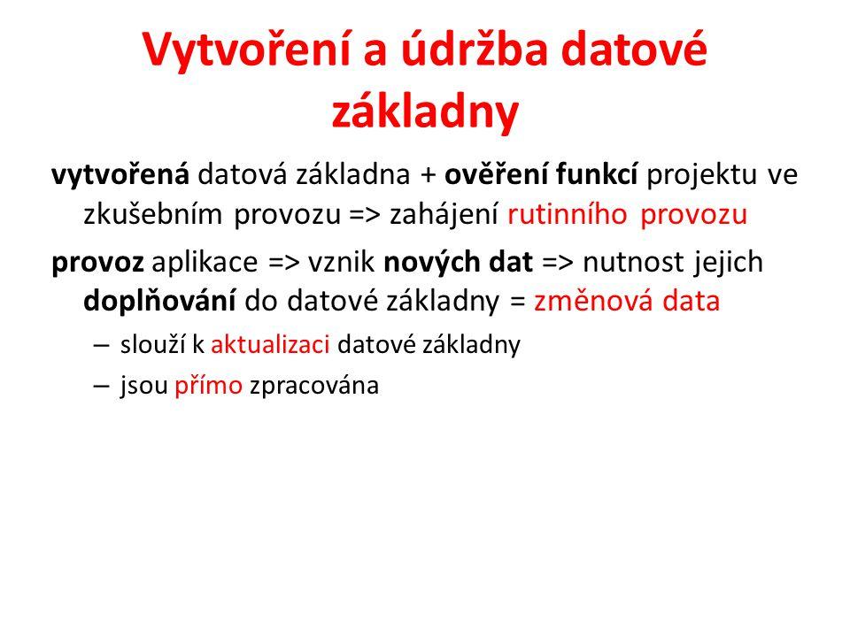 Vytvoření a údržba datové základny