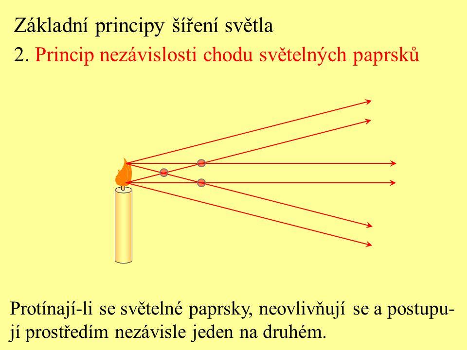 Základní principy šíření světla