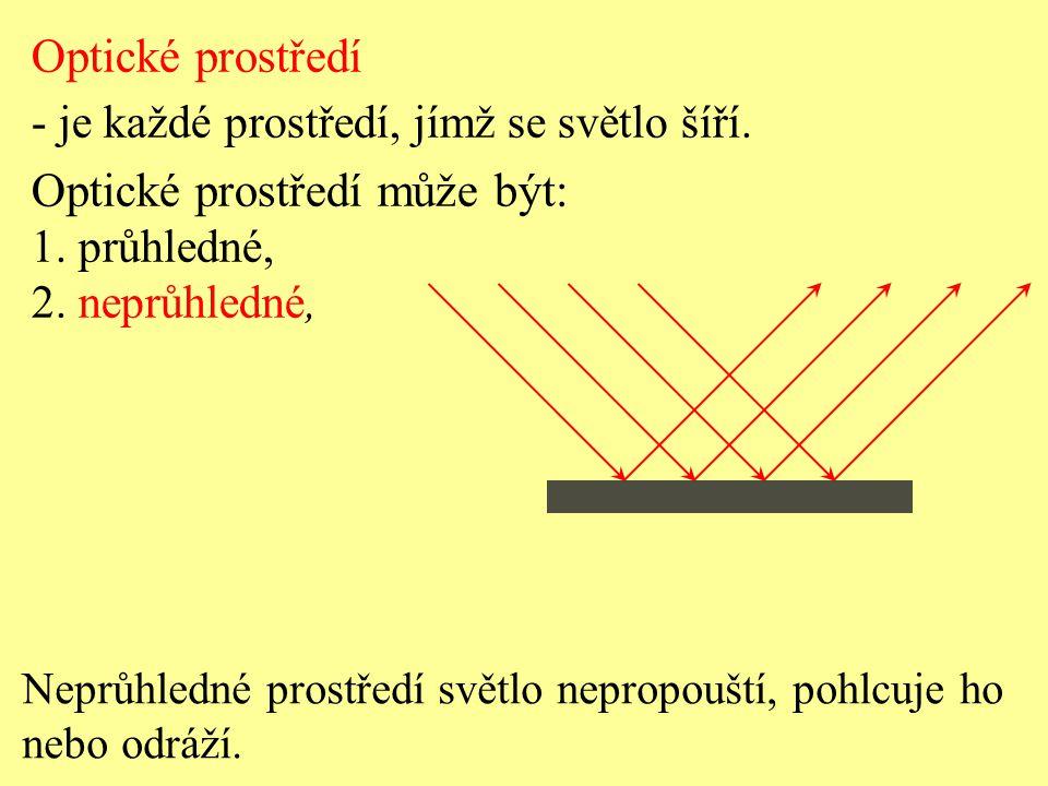 Optické prostředí může být: