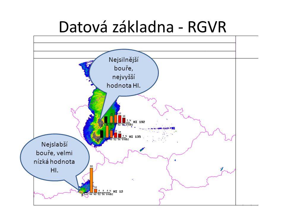 Datová základna - RGVR Nejsilnější bouře, nejvyšší hodnota HI.