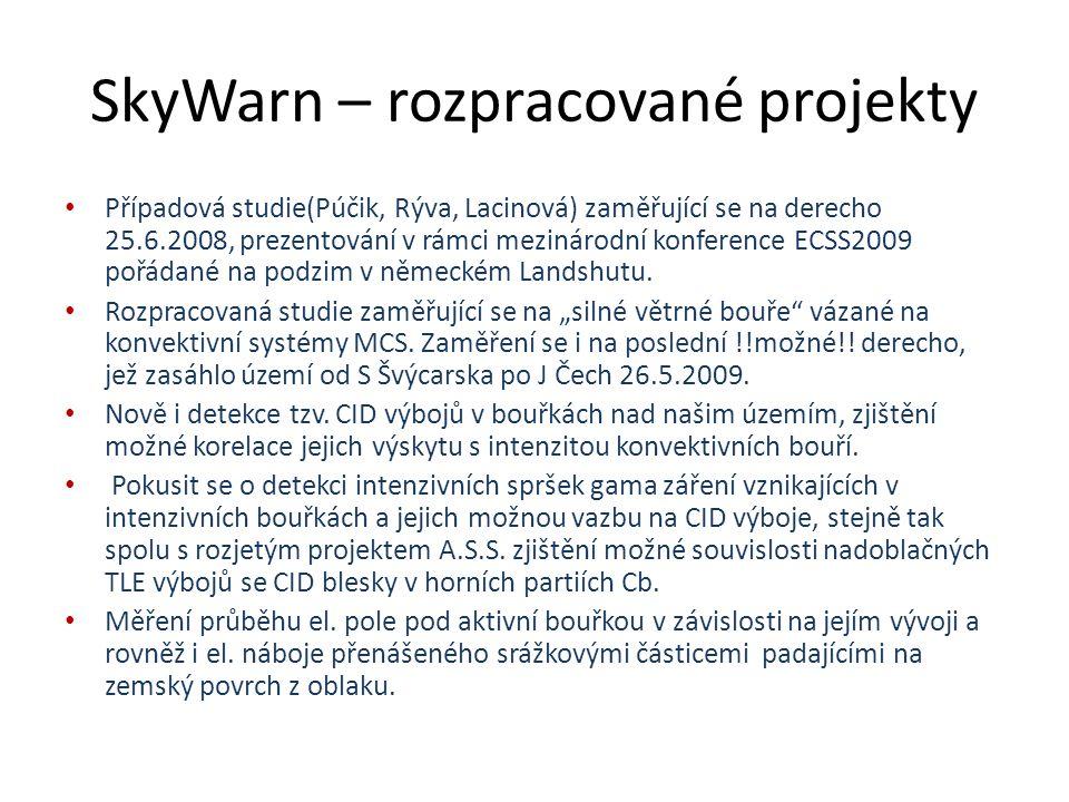 SkyWarn – rozpracované projekty