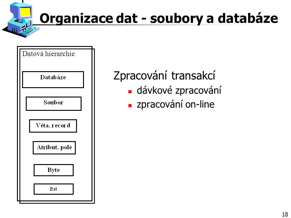 Organizace dat - soubory a databáze