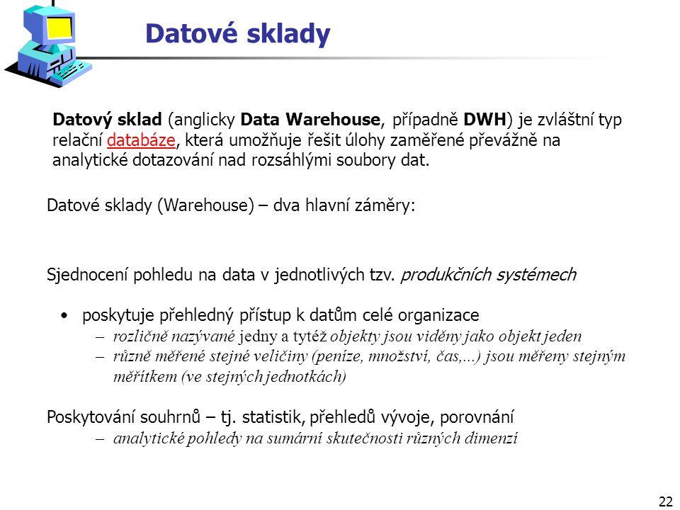 Datové sklady