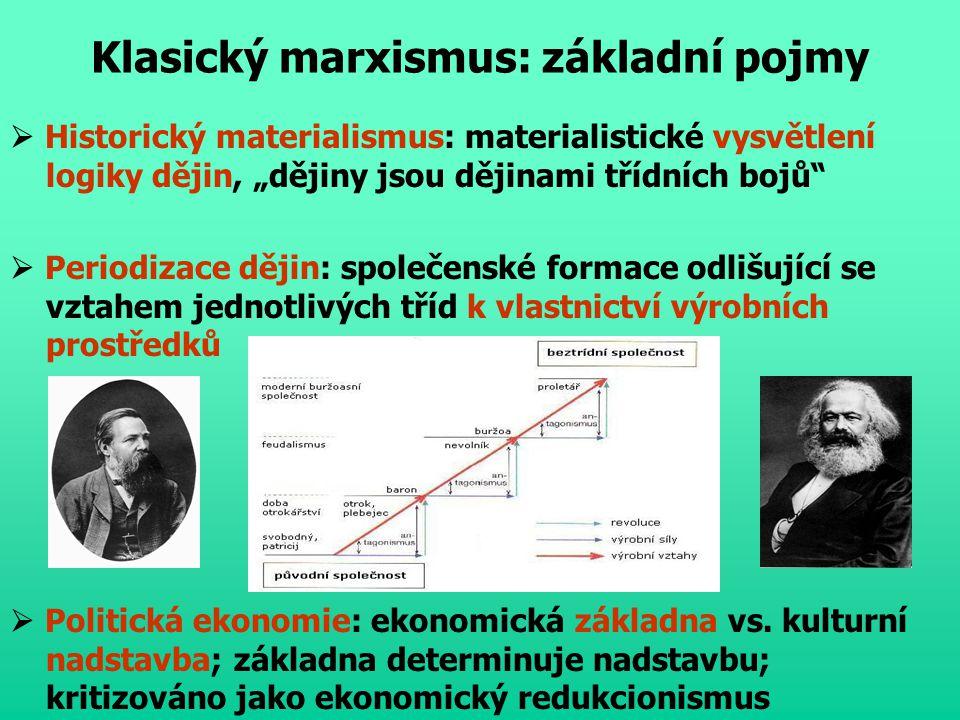 Klasický marxismus: základní pojmy
