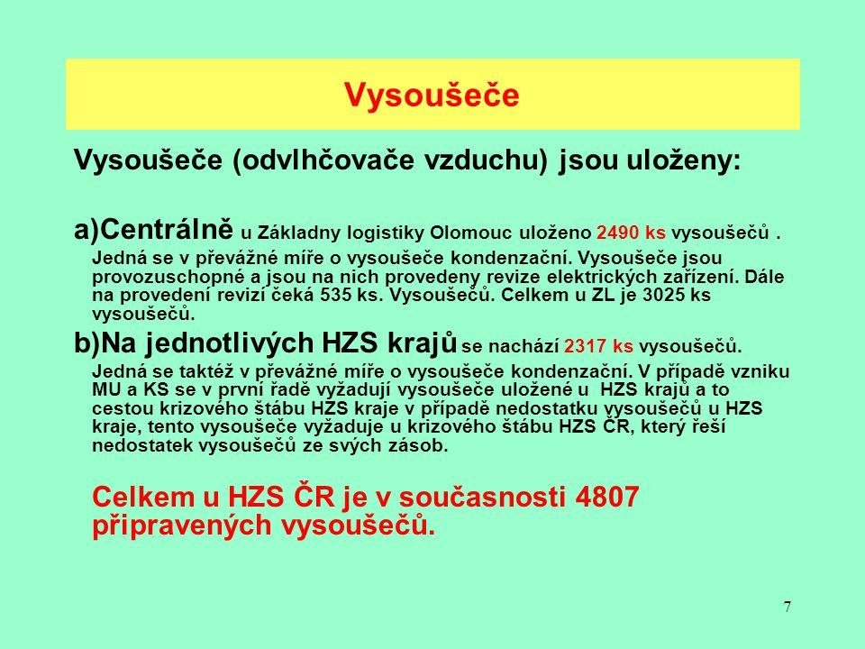 Vysoušeče Vysoušeče (odvlhčovače vzduchu) jsou uloženy: