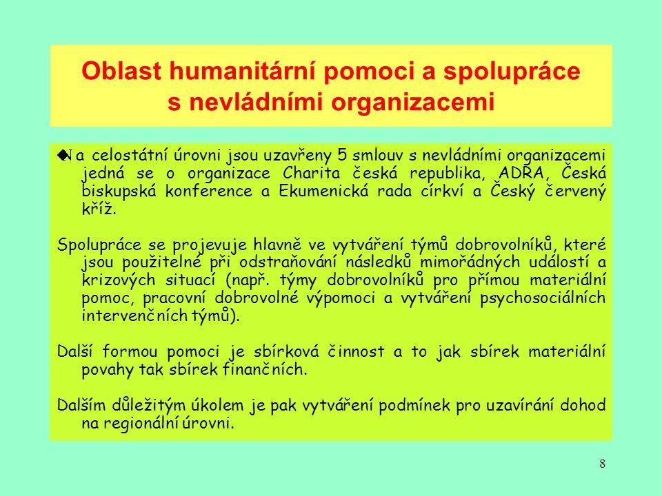 Oblast humanitární pomoci a spolupráce s nevládními organizacemi