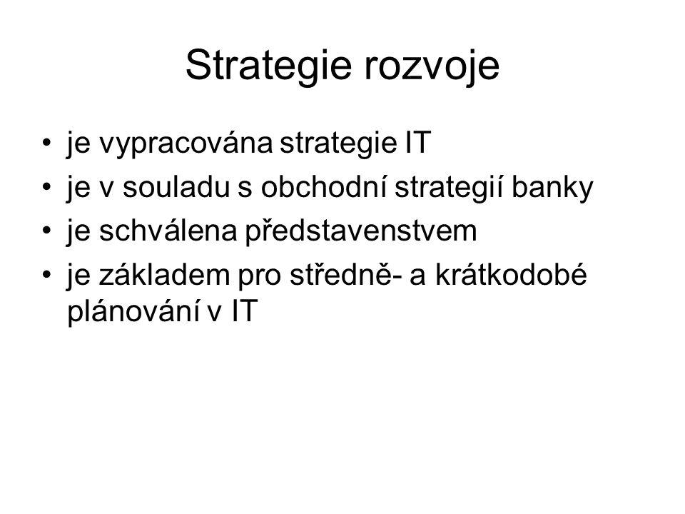 Strategie rozvoje je vypracována strategie IT