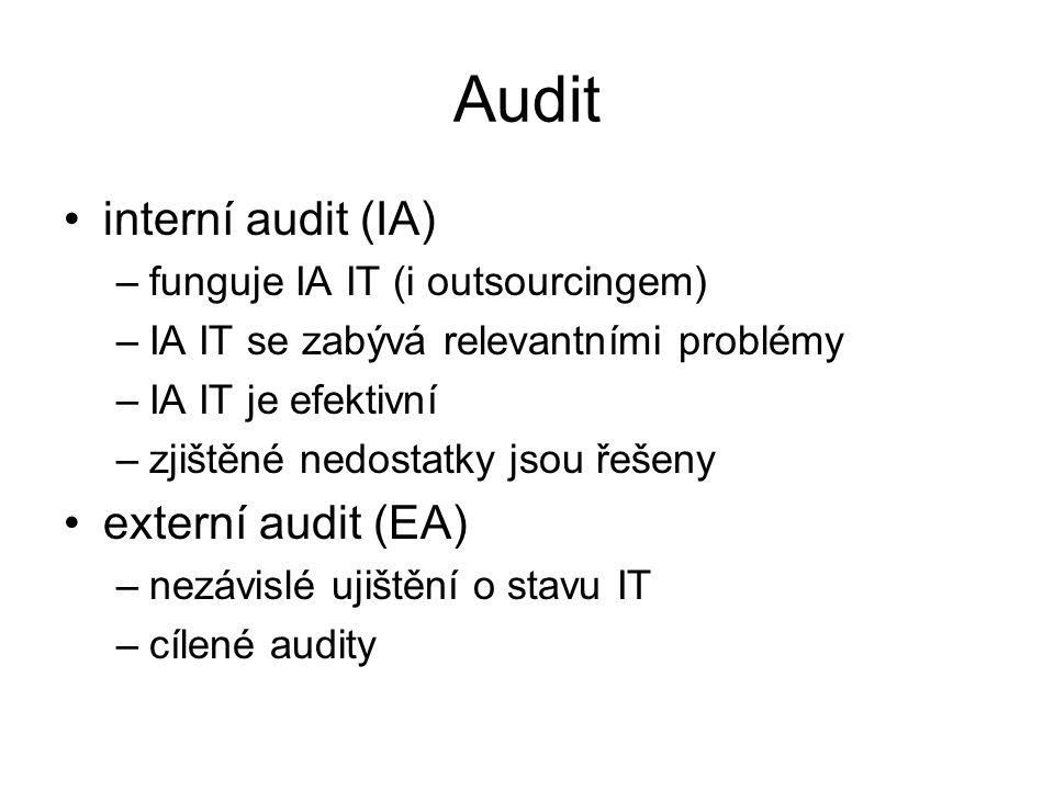 Audit interní audit (IA) externí audit (EA)