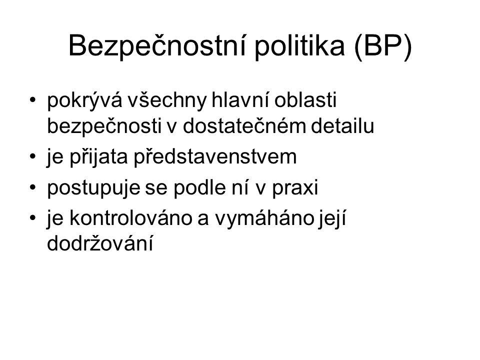 Bezpečnostní politika (BP)