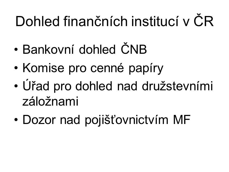 Dohled finančních institucí v ČR