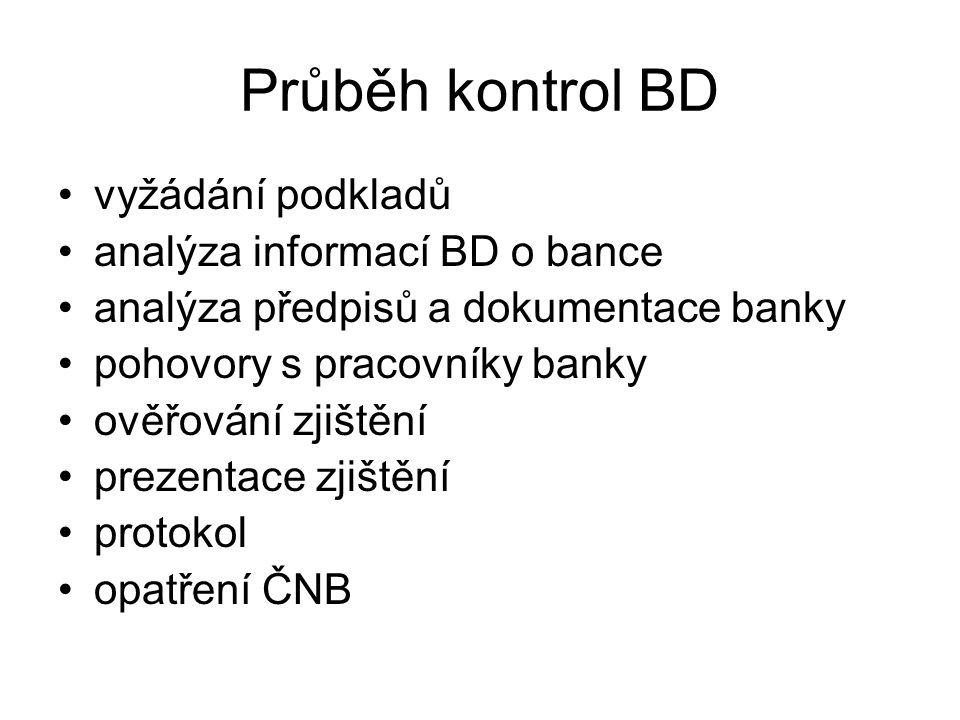 Průběh kontrol BD vyžádání podkladů analýza informací BD o bance