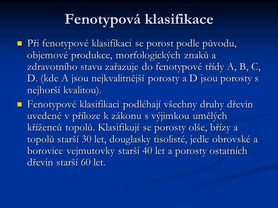 Fenotypová klasifikace
