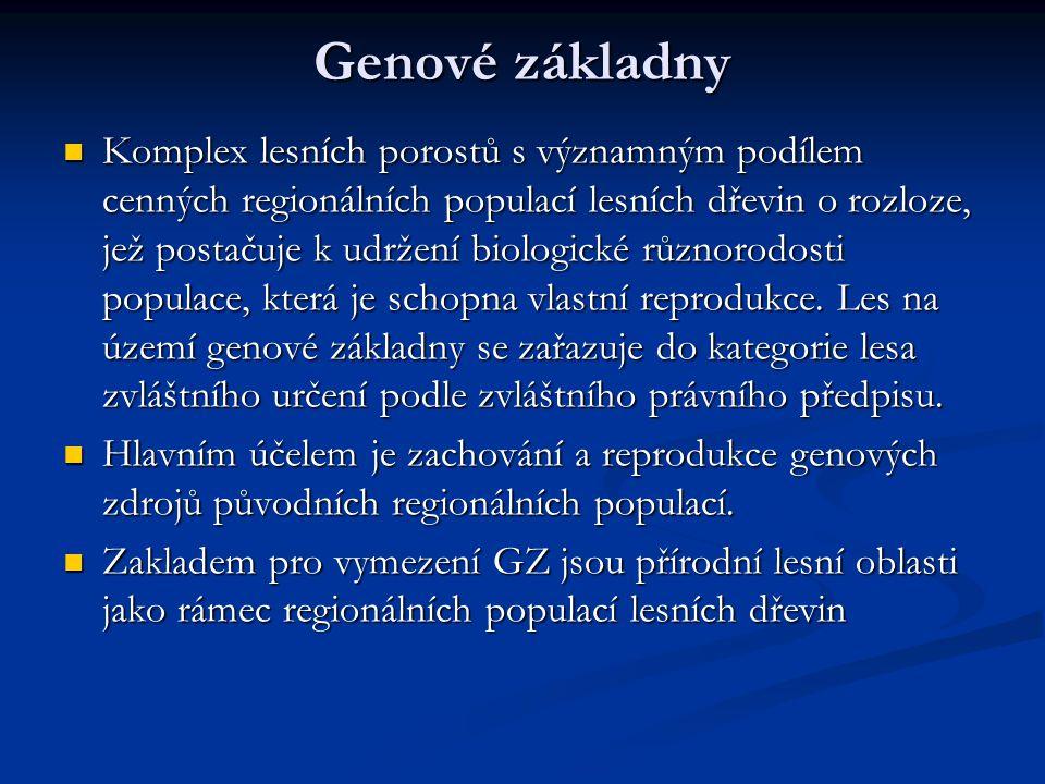 Genové základny