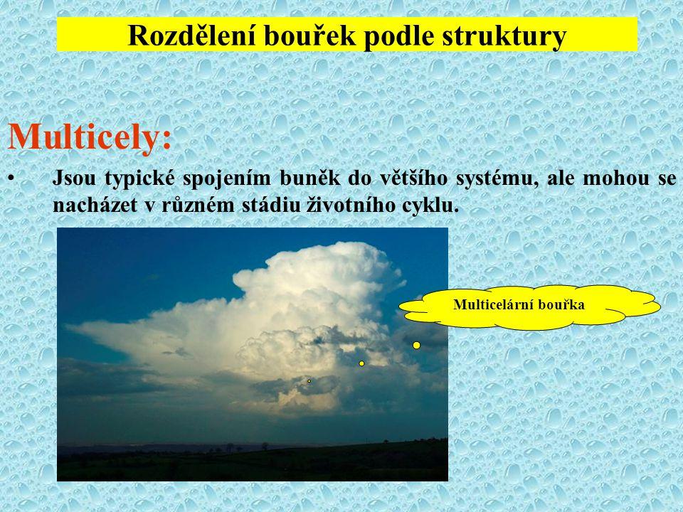 Rozdělení bouřek podle struktury