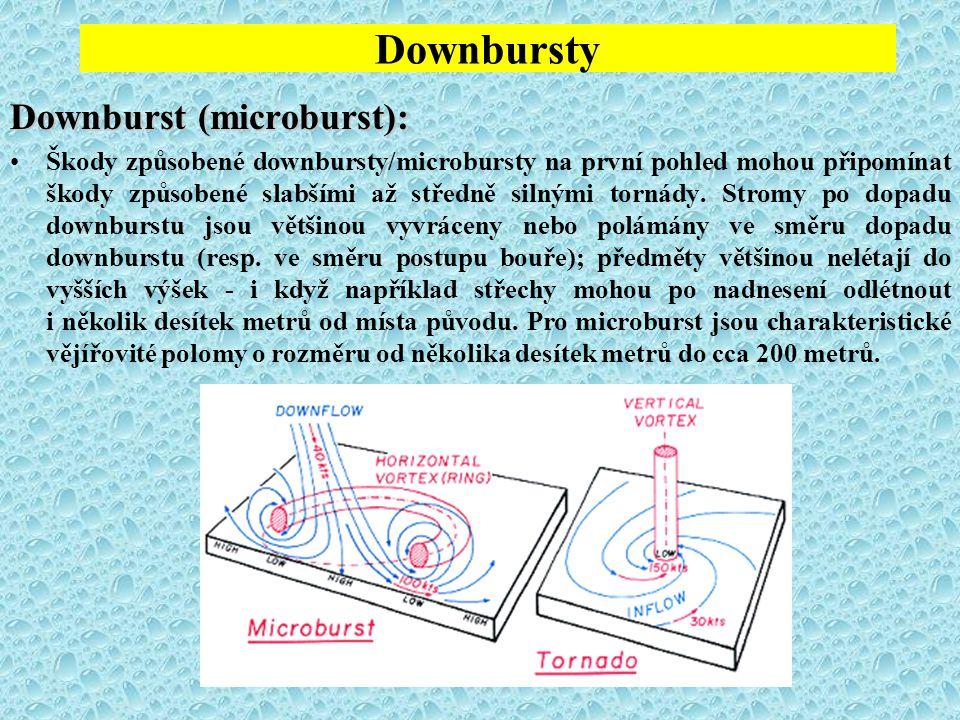 Downbursty Downburst (microburst):