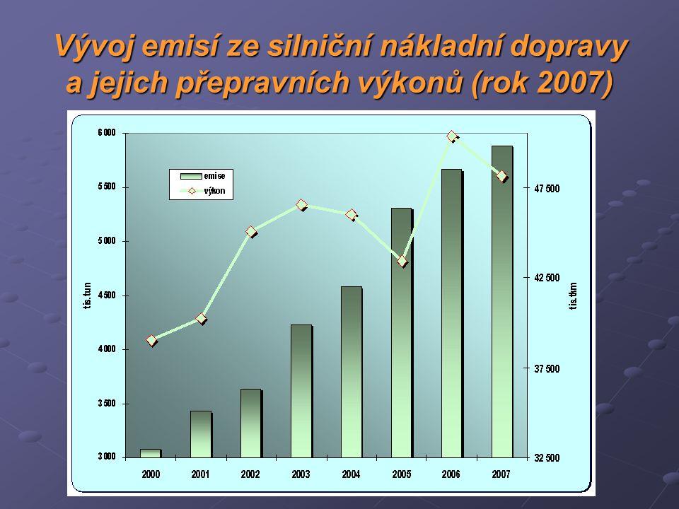 Vývoj emisí ze silniční nákladní dopravy a jejich přepravních výkonů (rok 2007)