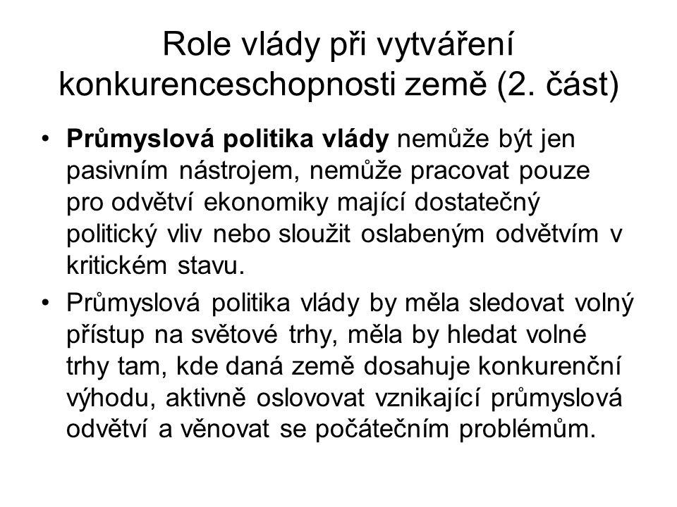Role vlády při vytváření konkurenceschopnosti země (2. část)