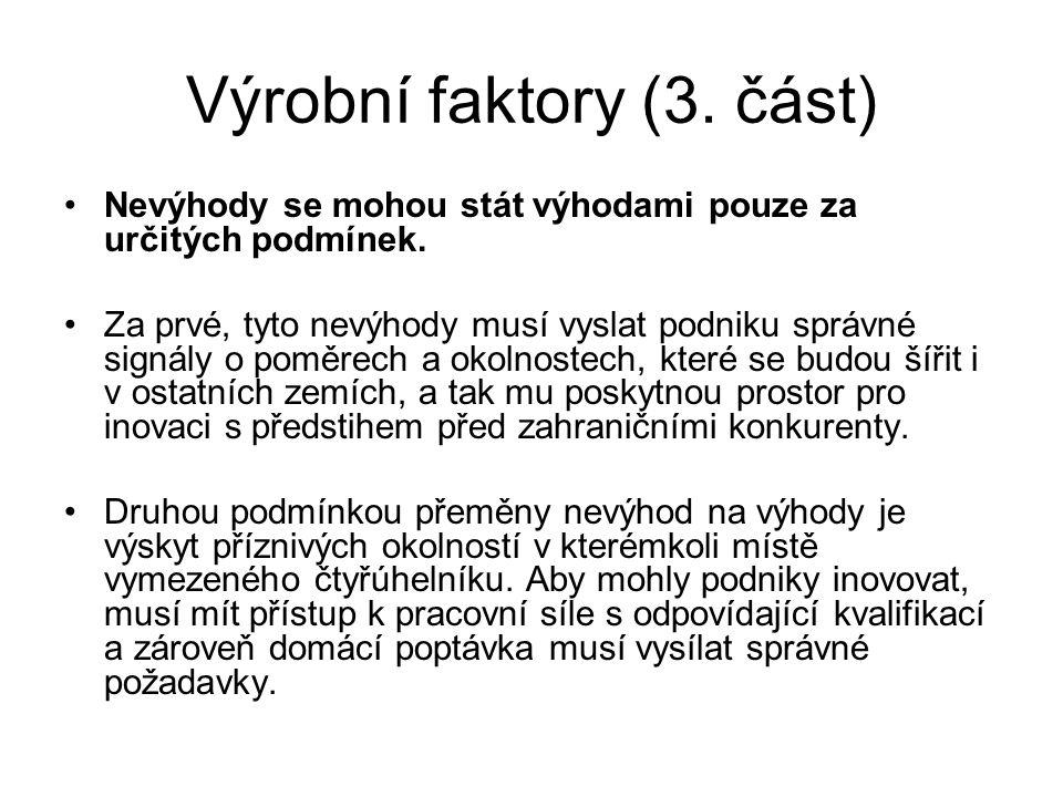 Výrobní faktory (3. část)