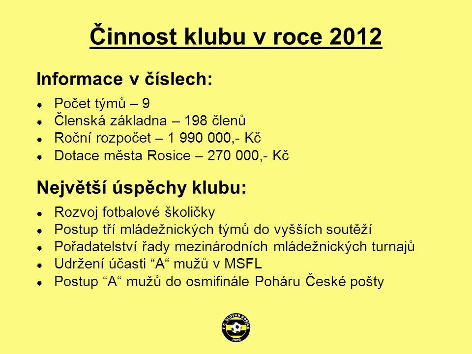 Činnost klubu v roce 2012 Informace v číslech: Největší úspěchy klubu: