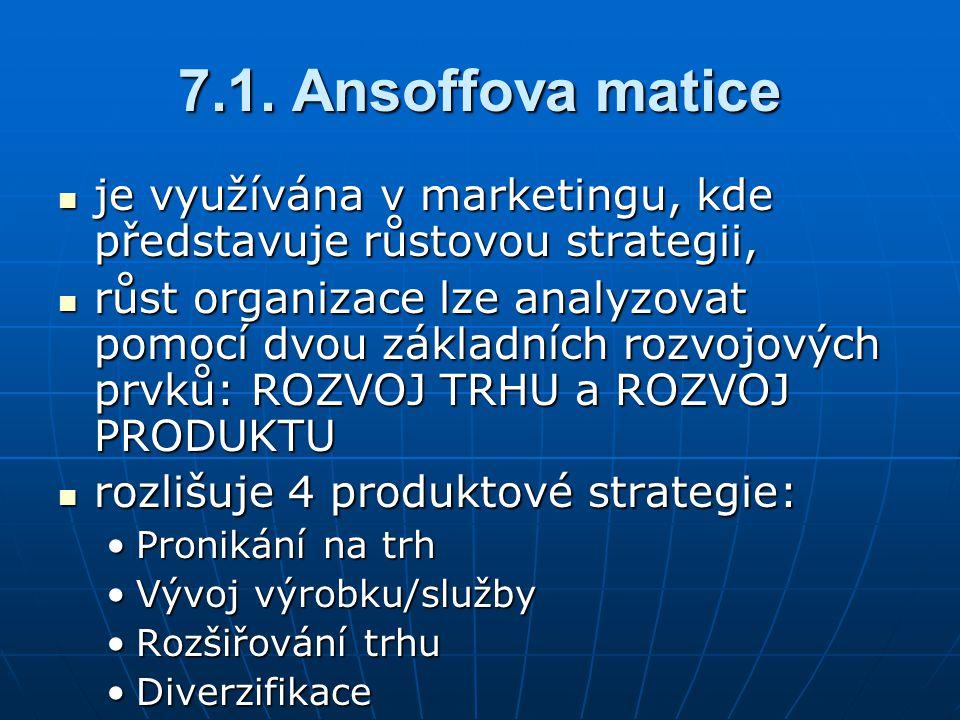 7.1. Ansoffova matice je využívána v marketingu, kde představuje růstovou strategii,