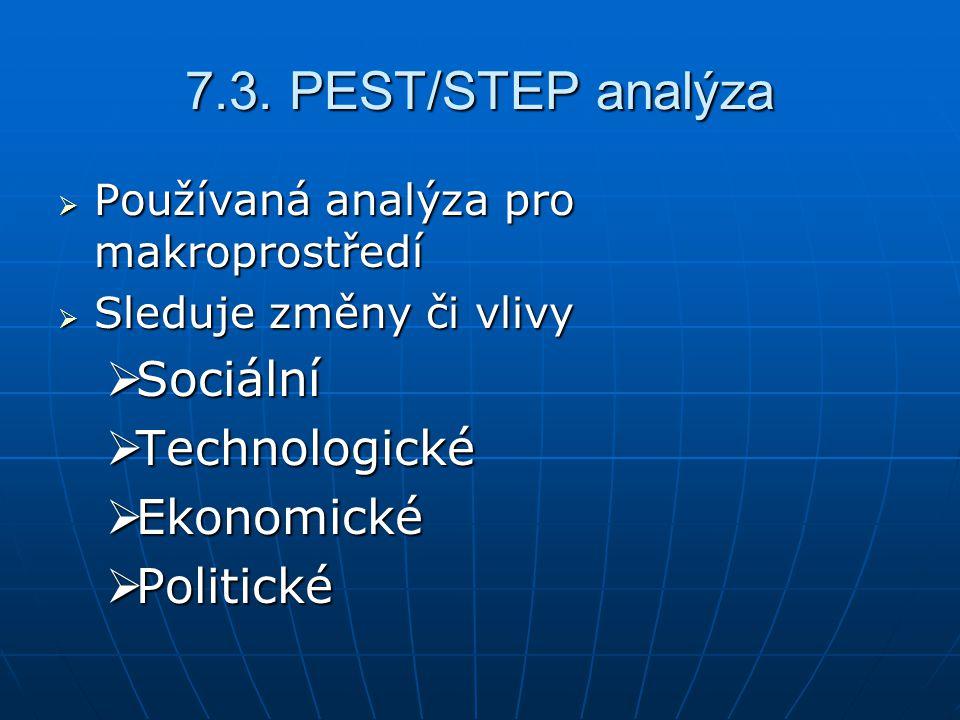 7.3. PEST/STEP analýza Sociální Technologické Ekonomické Politické