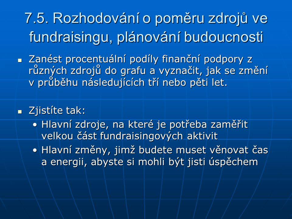 7.5. Rozhodování o poměru zdrojů ve fundraisingu, plánování budoucnosti