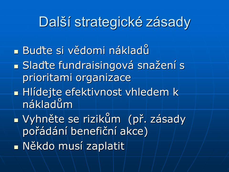 Další strategické zásady