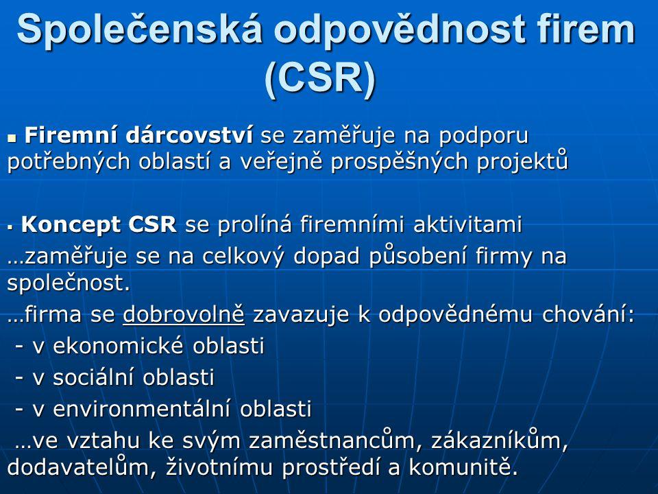 Společenská odpovědnost firem (CSR)