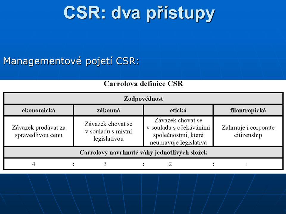 Managementové pojetí CSR: