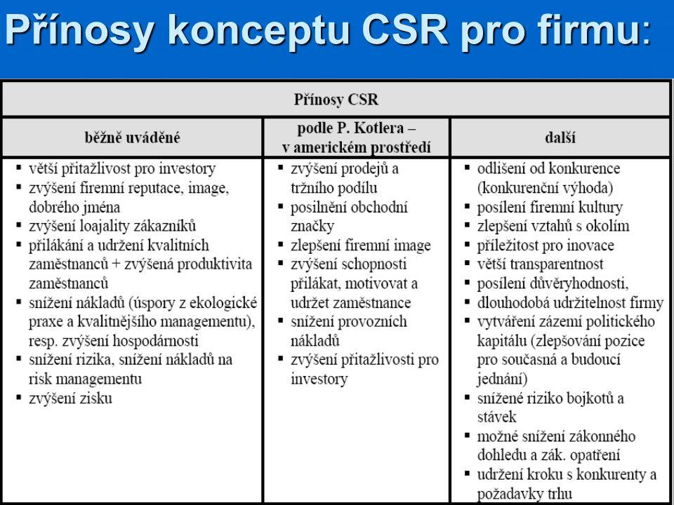 Přínosy konceptu CSR pro firmu: