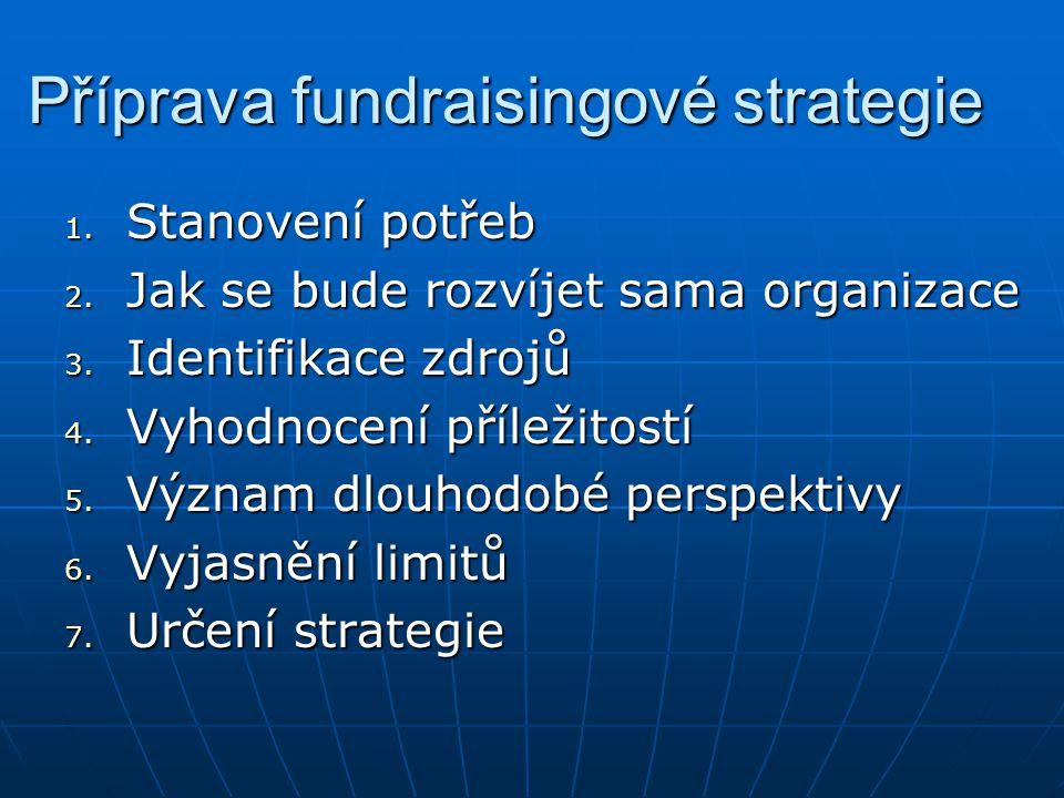 Příprava fundraisingové strategie