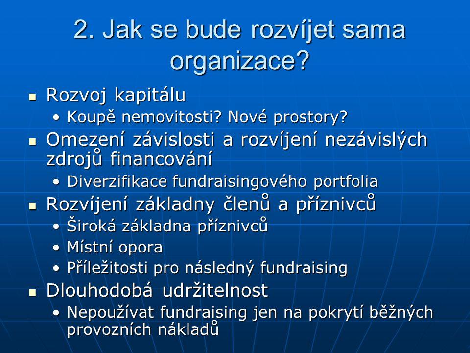 2. Jak se bude rozvíjet sama organizace