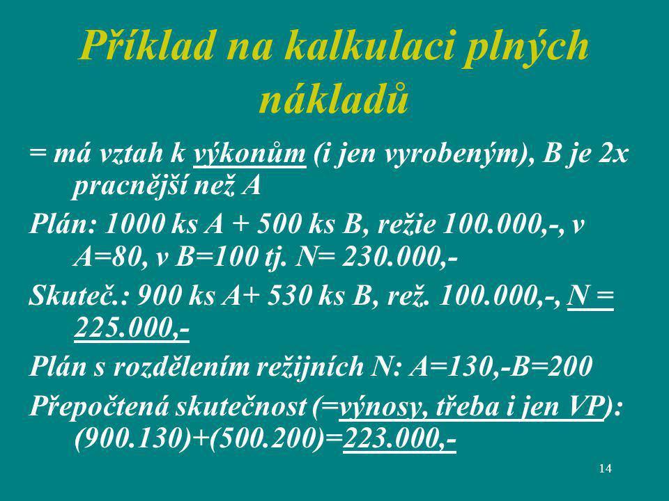 Příklad na kalkulaci plných nákladů
