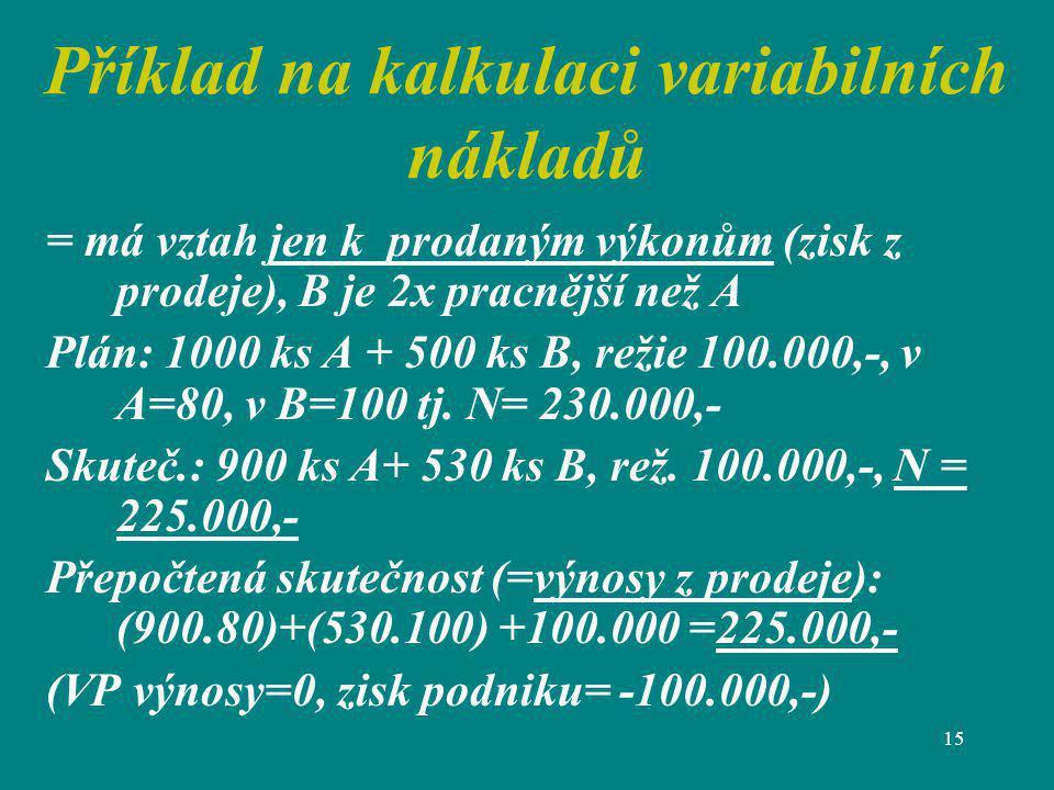 Příklad na kalkulaci variabilních nákladů