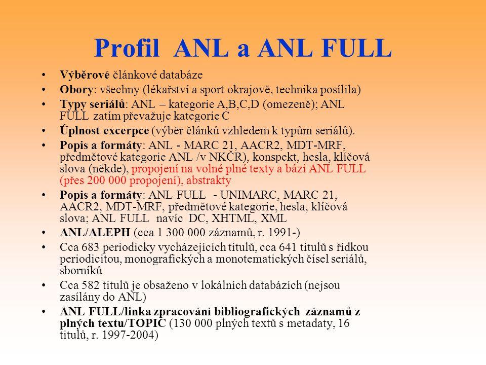 Profil ANL a ANL FULL Výběrové článkové databáze